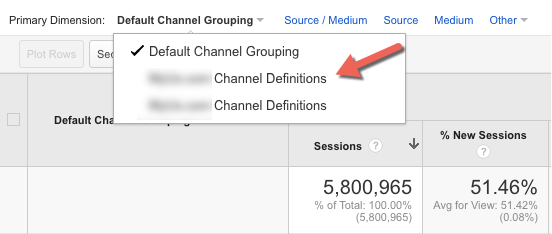 A screenshot of custom channel groupings in Google Analytics