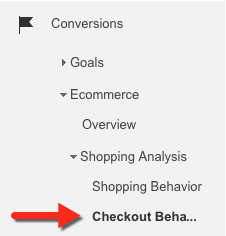 Where to find the checkout behavior report